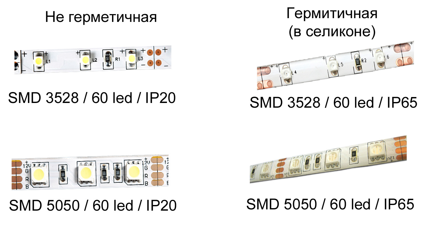 Типы светодиодной ленты